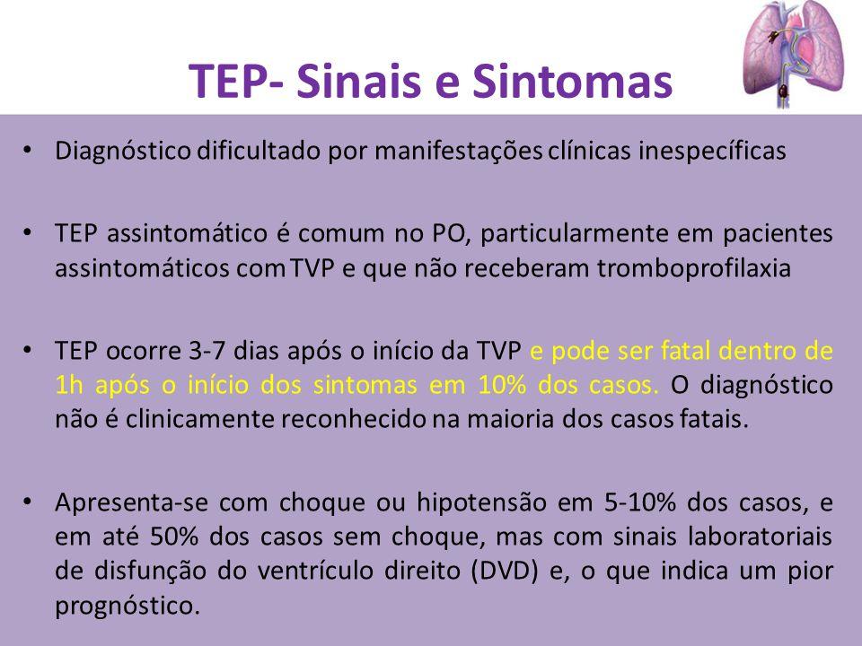 TEP- Sinais e Sintomas Diagnóstico dificultado por manifestações clínicas inespecíficas.