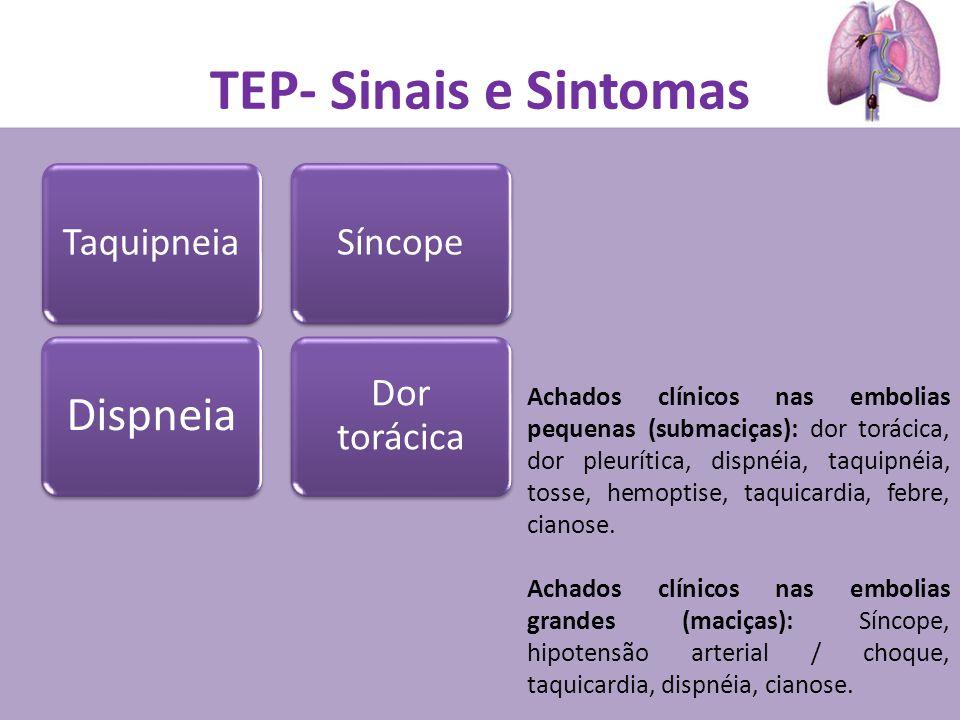 TEP- Sinais e Sintomas Dispneia Taquipneia Síncope Dor torácica