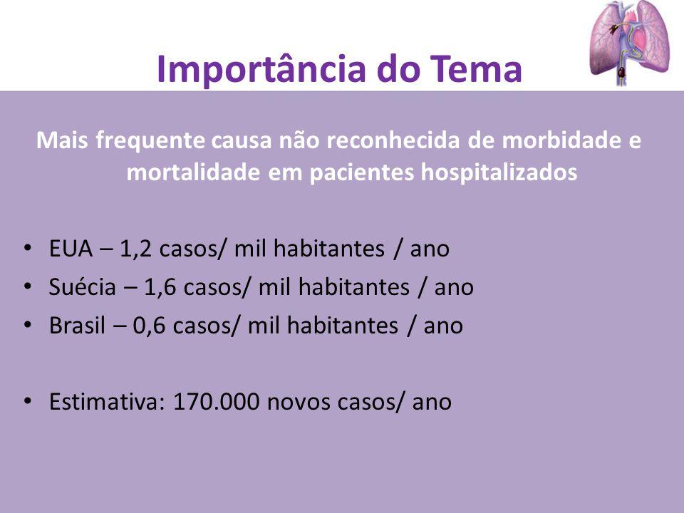Importância do Tema Mais frequente causa não reconhecida de morbidade e mortalidade em pacientes hospitalizados.