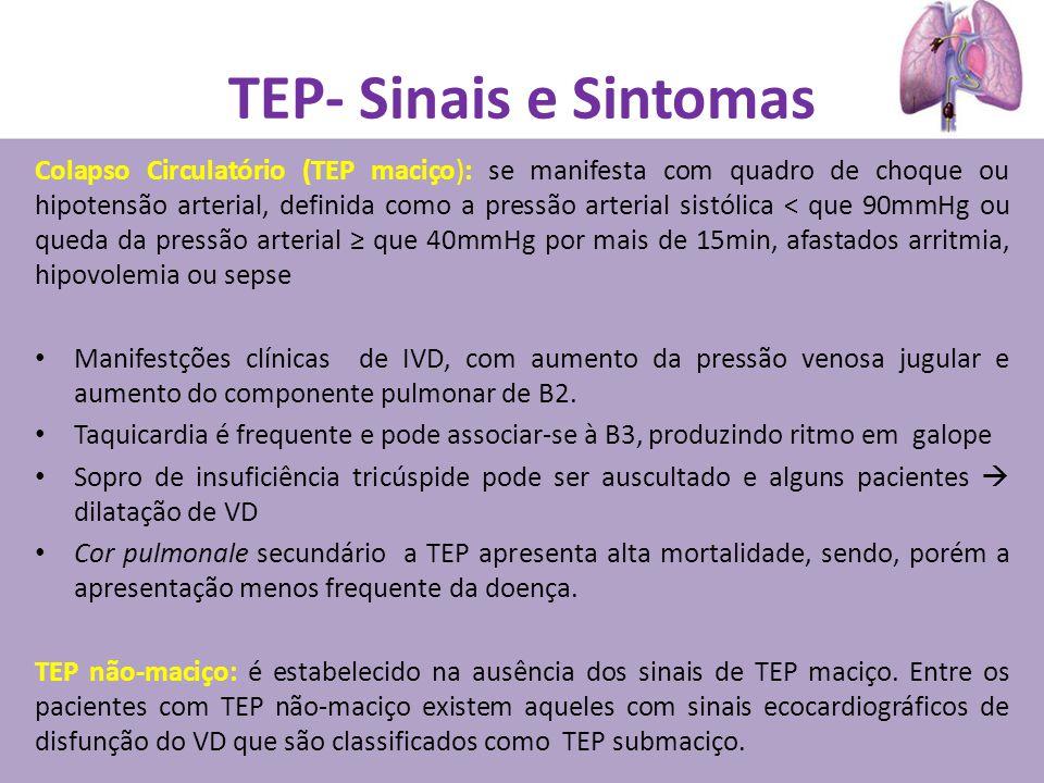 TEP- Sinais e Sintomas