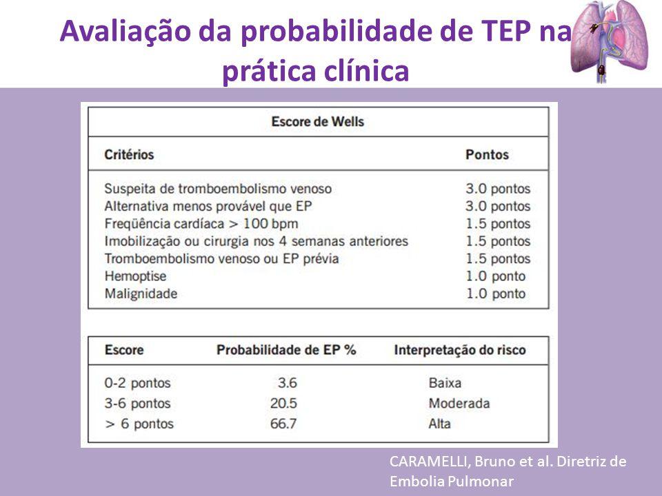 Avaliação da probabilidade de TEP na prática clínica