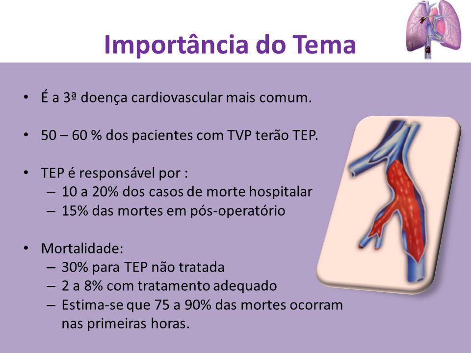 Importância do Tema É a 3ª doença cardiovascular mais comum.