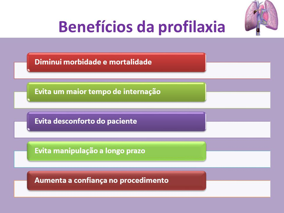 Benefícios da profilaxia