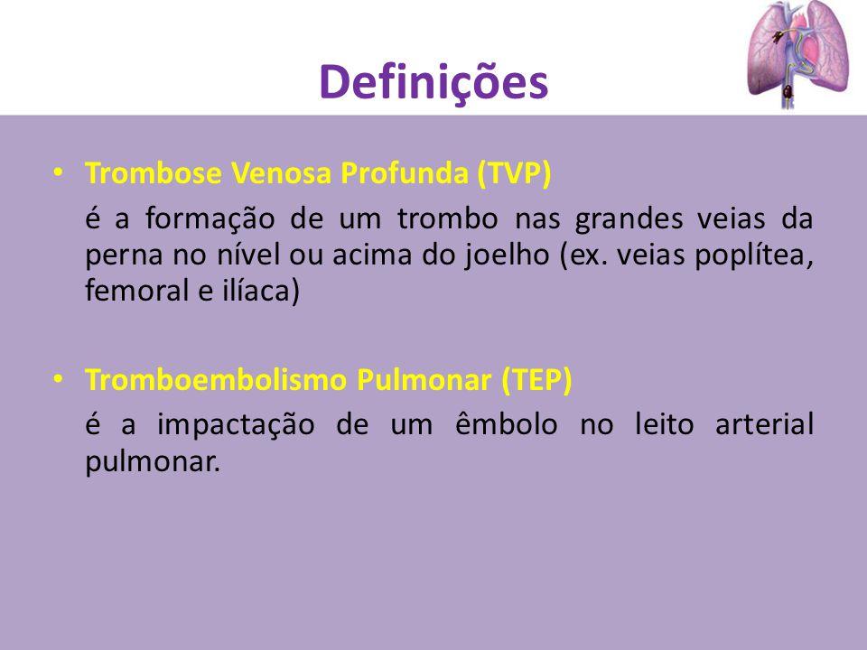 Definições Trombose Venosa Profunda (TVP)