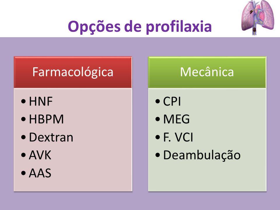 Opções de profilaxia Farmacológica HNF HBPM Dextran AVK AAS Mecânica