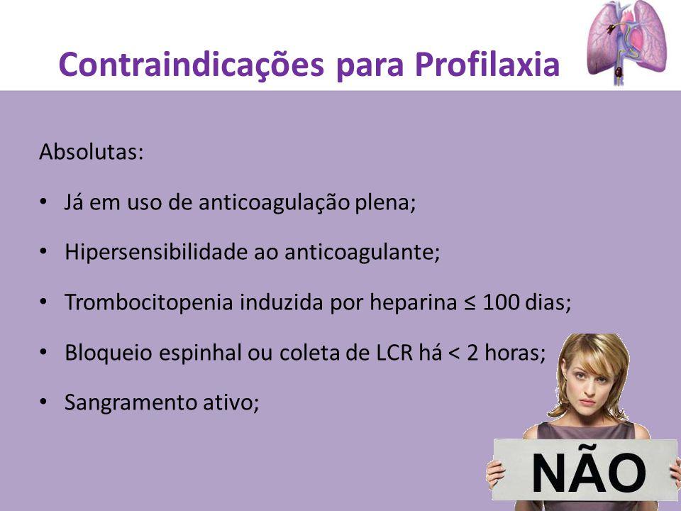 Contraindicações para Profilaxia