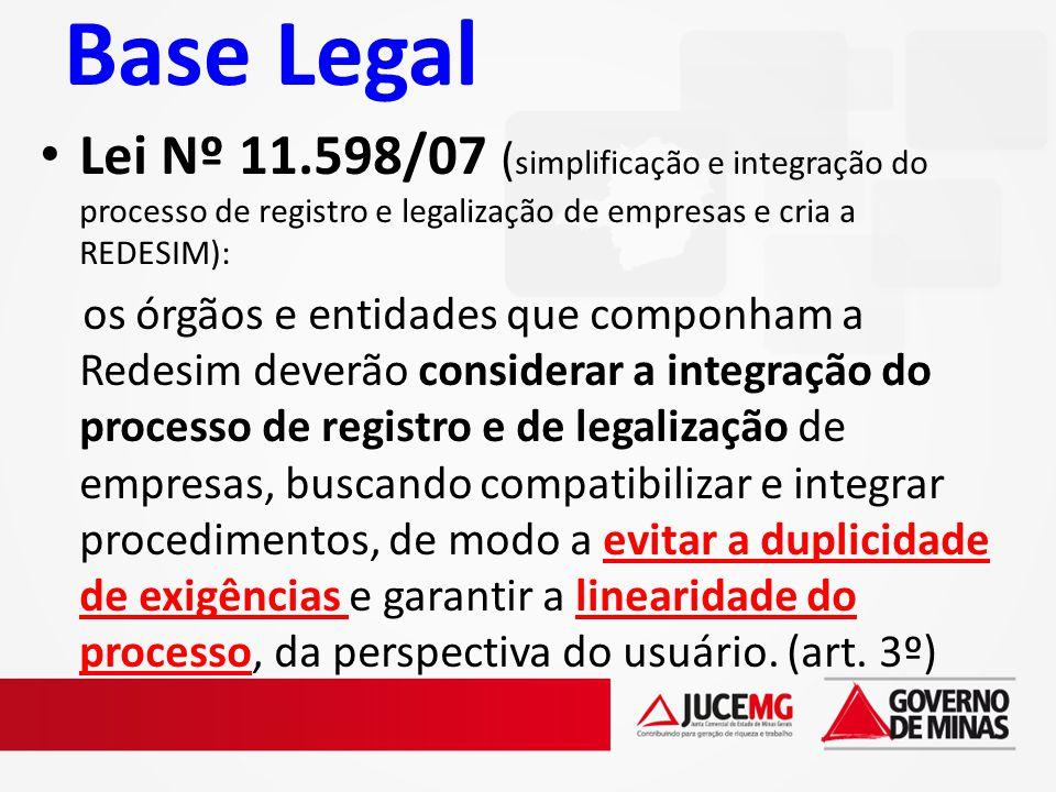 Base Legal Lei Nº 11.598/07 (simplificação e integração do processo de registro e legalização de empresas e cria a REDESIM):
