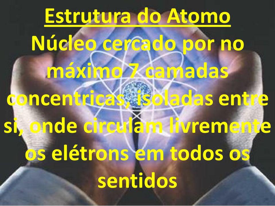 Estrutura do Atomo Núcleo cercado por no máximo 7 camadas concentricas, isoladas entre si, onde circulam livremente os elétrons em todos os sentidos.