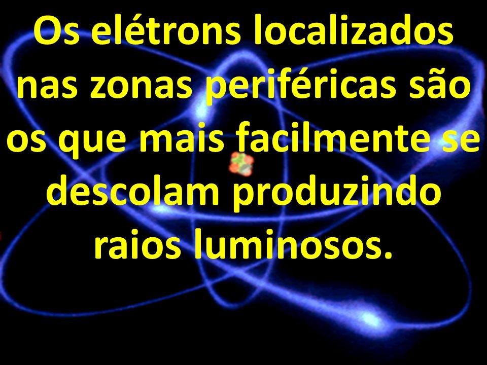 Os elétrons localizados nas zonas periféricas são os que mais facilmente se descolam produzindo raios luminosos.