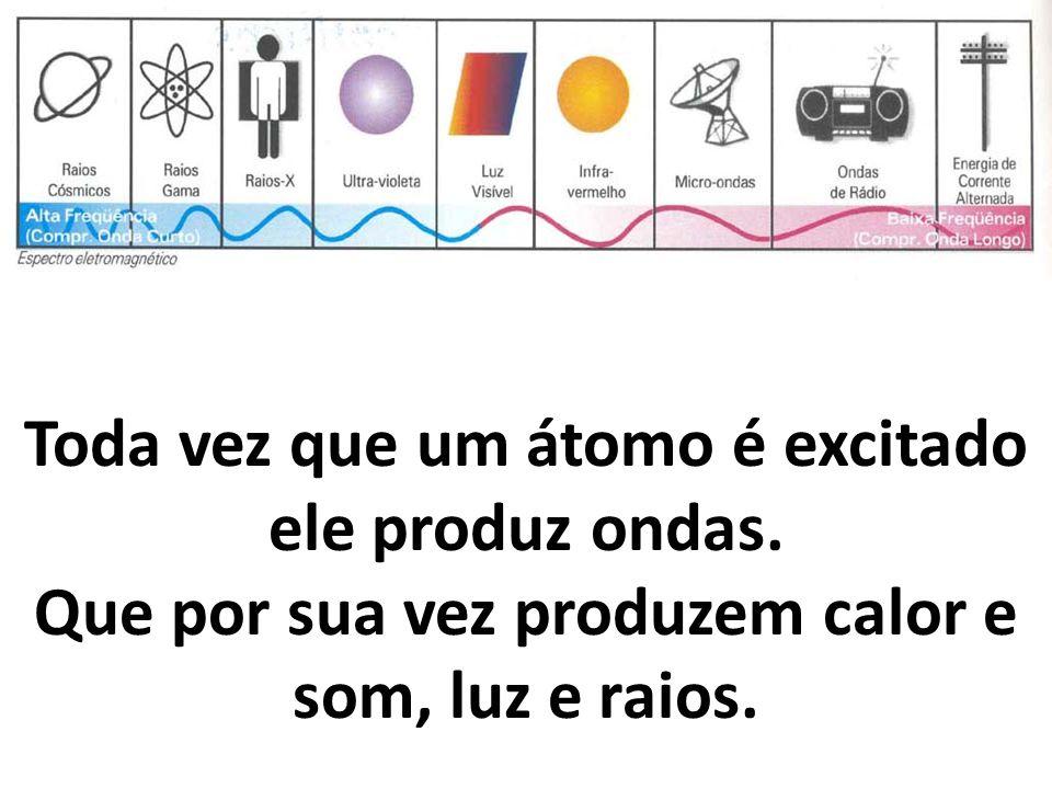 Toda vez que um átomo é excitado ele produz ondas.