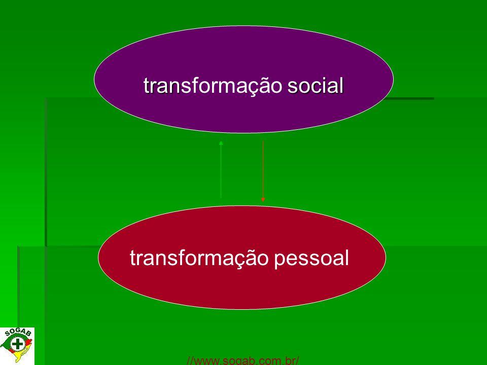 transformação pessoal
