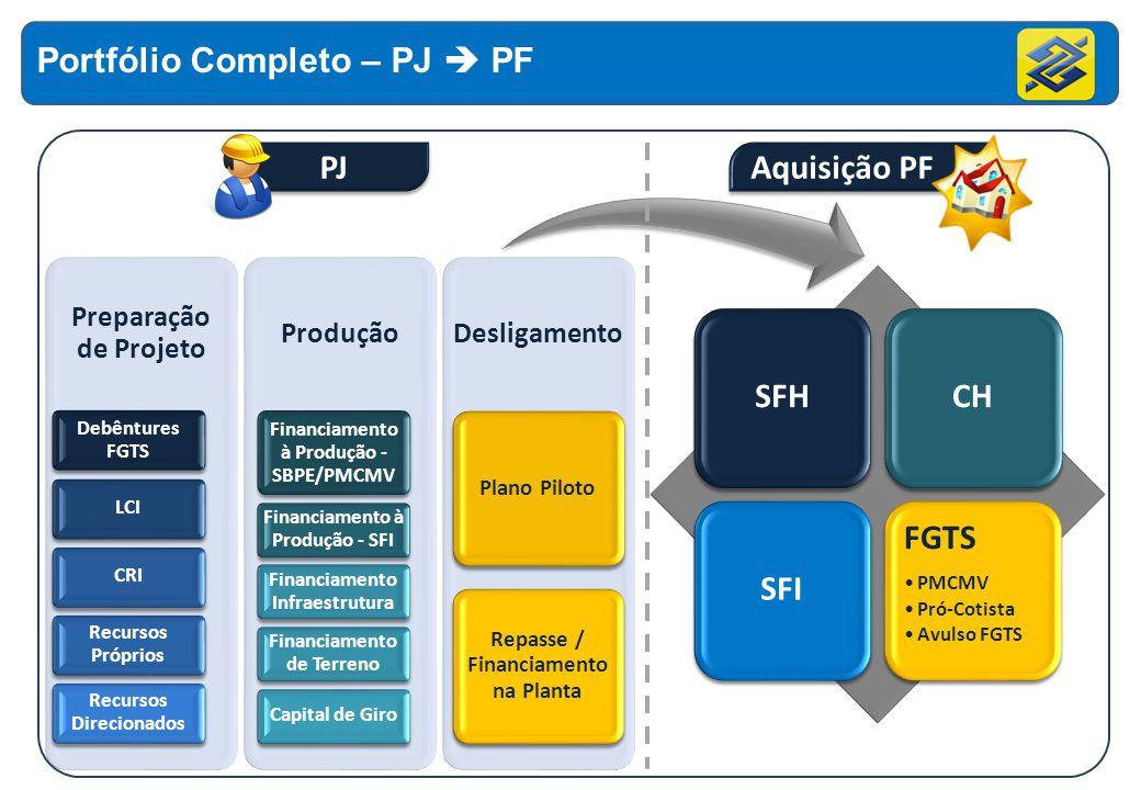SFH CH SFI PJ Aquisição PF