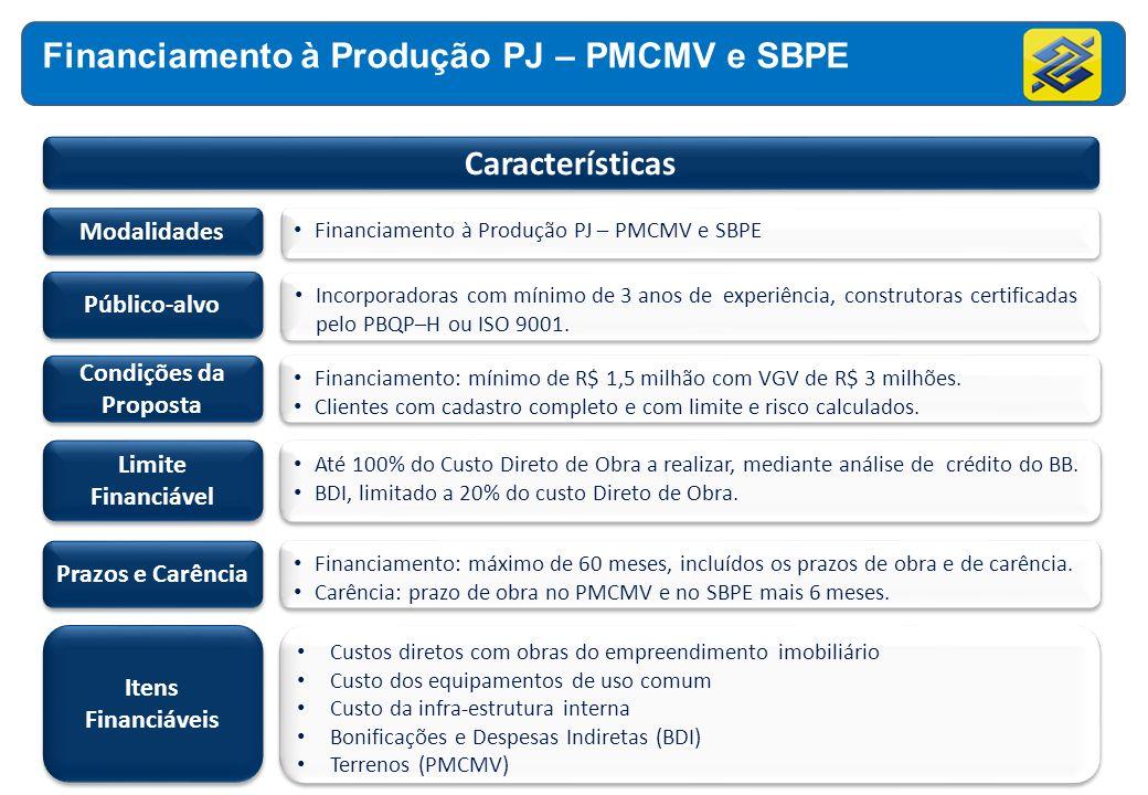 Financiamento à Produção PJ – PMCMV e SBPE