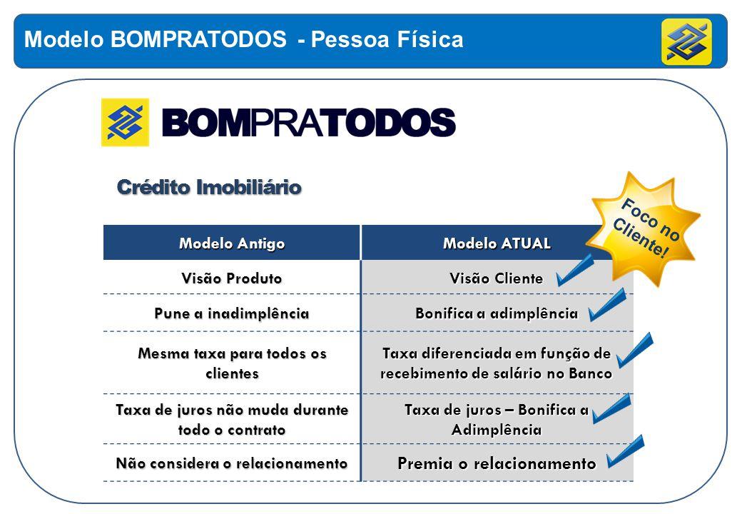 Modelo BOMPRATODOS - Pessoa Física