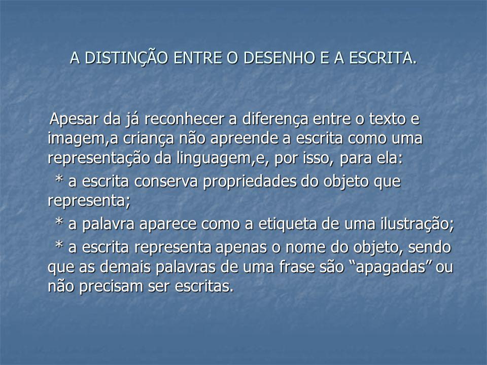 A DISTINÇÃO ENTRE O DESENHO E A ESCRITA.