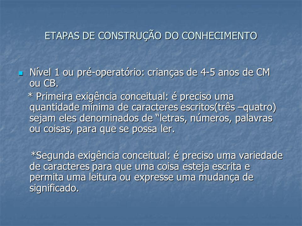 ETAPAS DE CONSTRUÇÃO DO CONHECIMENTO