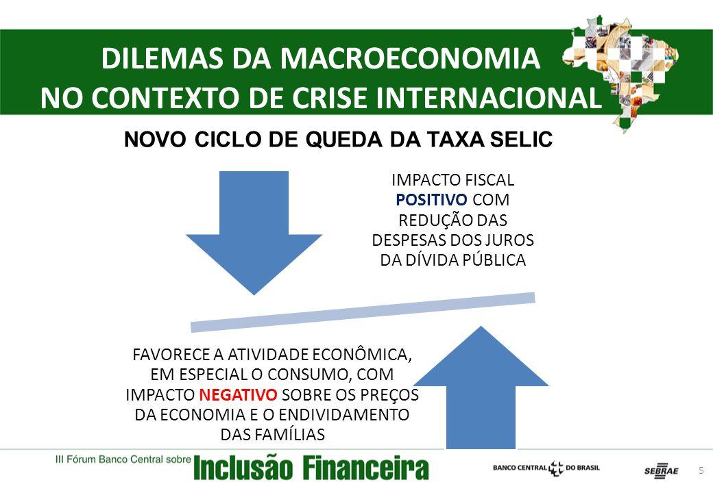 DILEMAS DA MACROECONOMIA NO CONTEXTO DE CRISE INTERNACIONAL