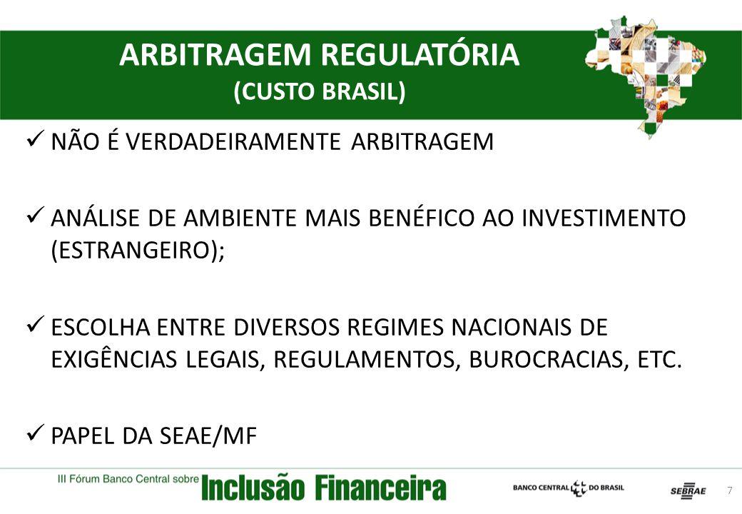 ARBITRAGEM REGULATÓRIA (CUSTO BRASIL)