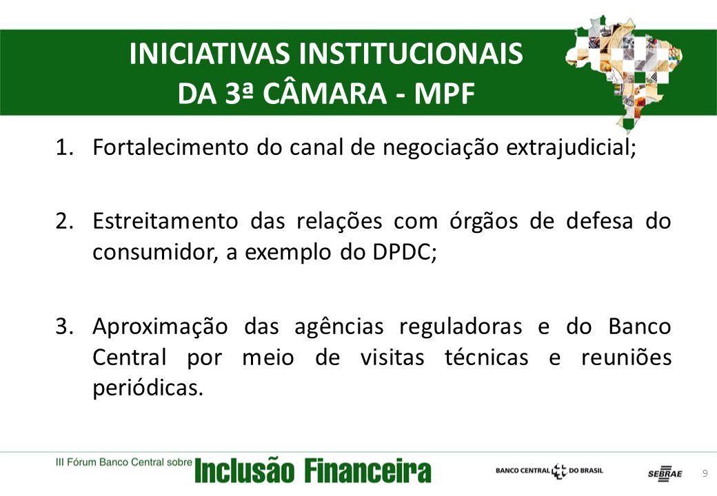 INICIATIVAS INSTITUCIONAIS DA 3ª CÂMARA - MPF