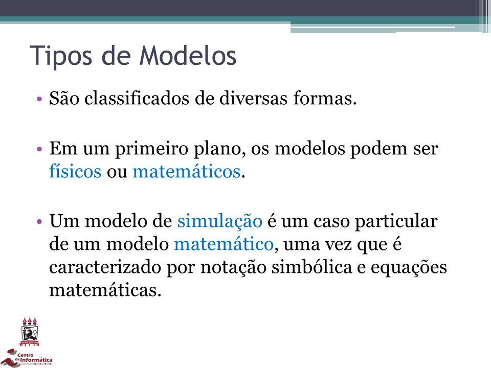 Tipos de Modelos São classificados de diversas formas.