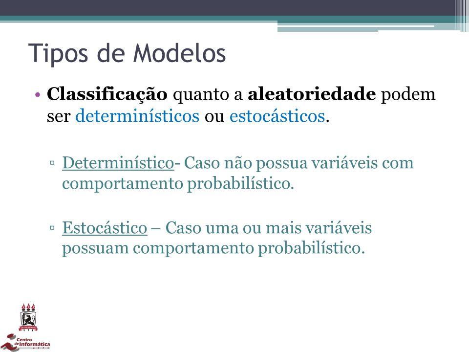 Tipos de Modelos Classificação quanto a aleatoriedade podem ser determinísticos ou estocásticos.