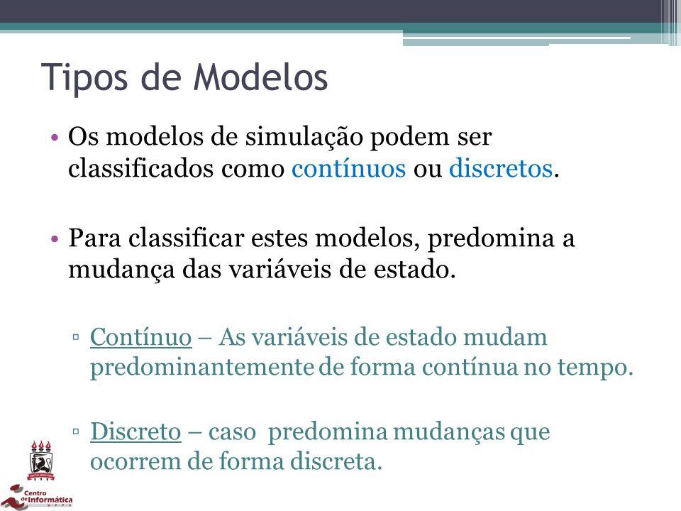 Tipos de Modelos Os modelos de simulação podem ser classificados como contínuos ou discretos.