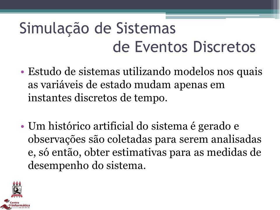 Simulação de Sistemas de Eventos Discretos