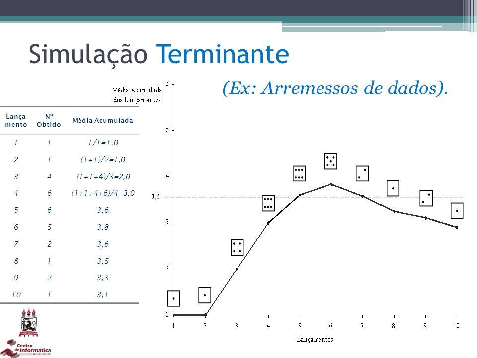 Simulação Terminante (Ex: Arremessos de dados). 1 1/1=1,0 2