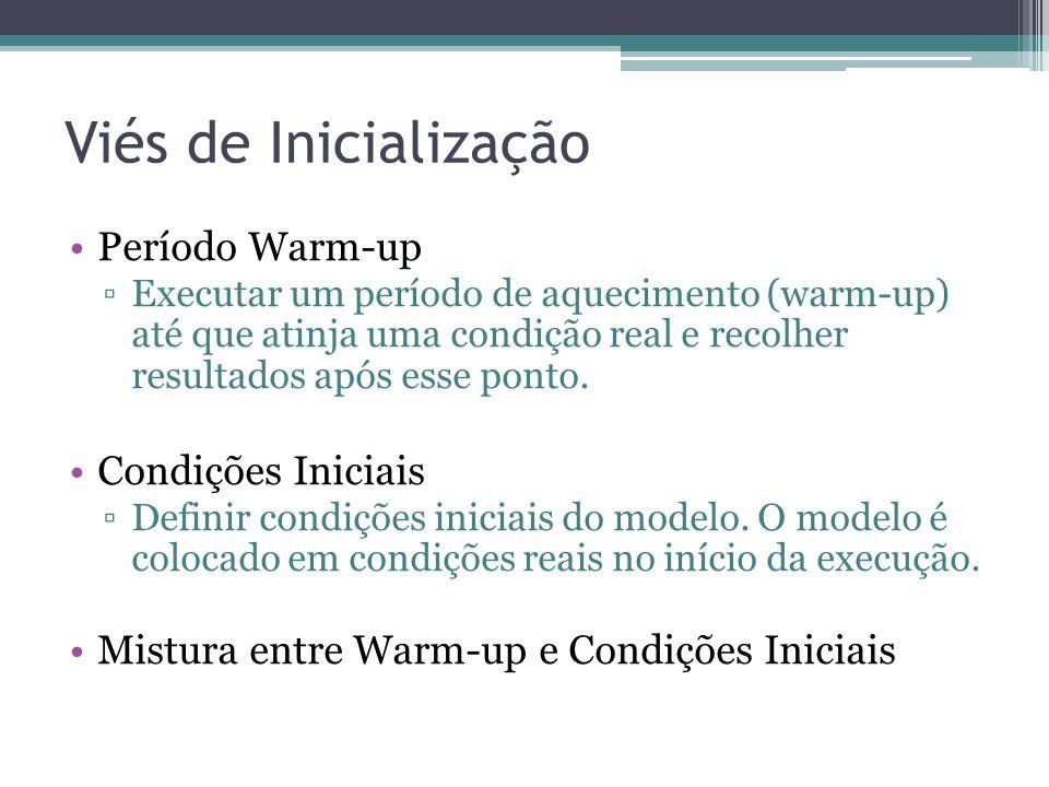 Viés de Inicialização Período Warm-up Condições Iniciais