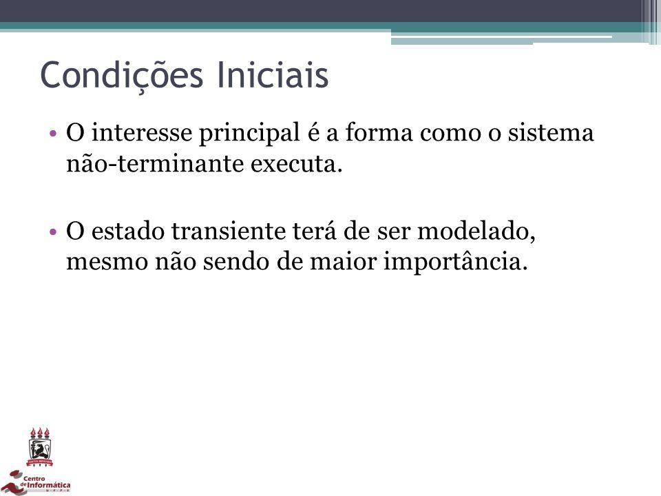 Condições Iniciais O interesse principal é a forma como o sistema não-terminante executa.
