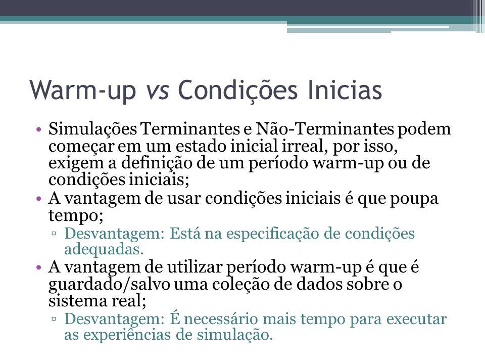 Warm-up vs Condições Inicias