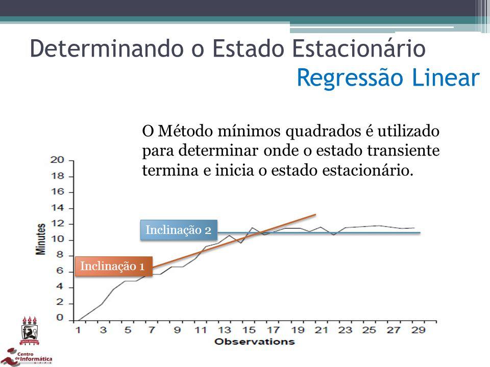 Determinando o Estado Estacionário Regressão Linear