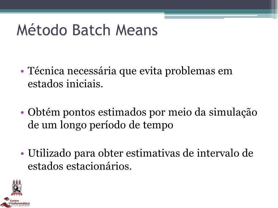 Método Batch Means Técnica necessária que evita problemas em estados iniciais.