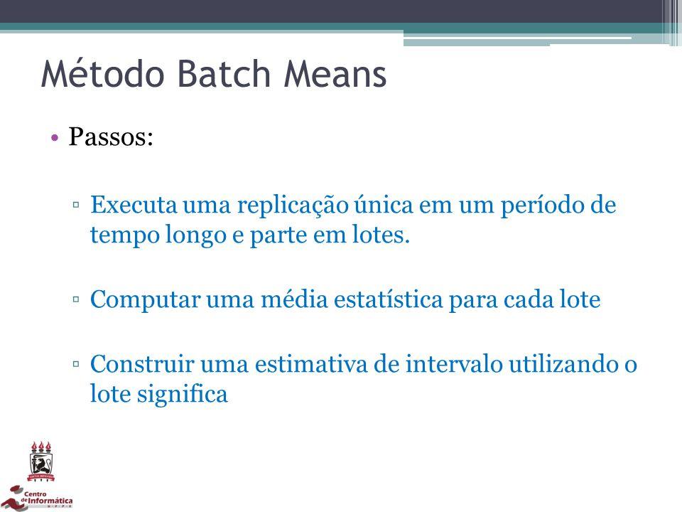 Método Batch Means Passos: