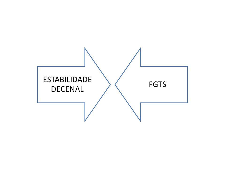 ESTABILIDADE DECENAL FGTS