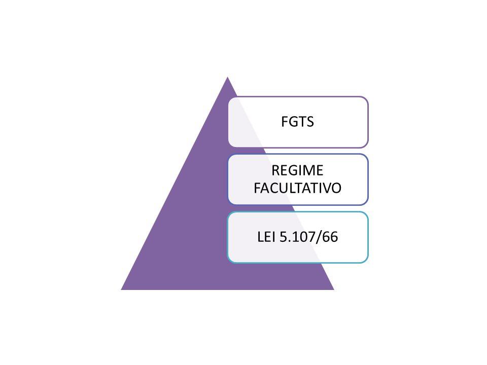 FGTS REGIME FACULTATIVO LEI 5.107/66