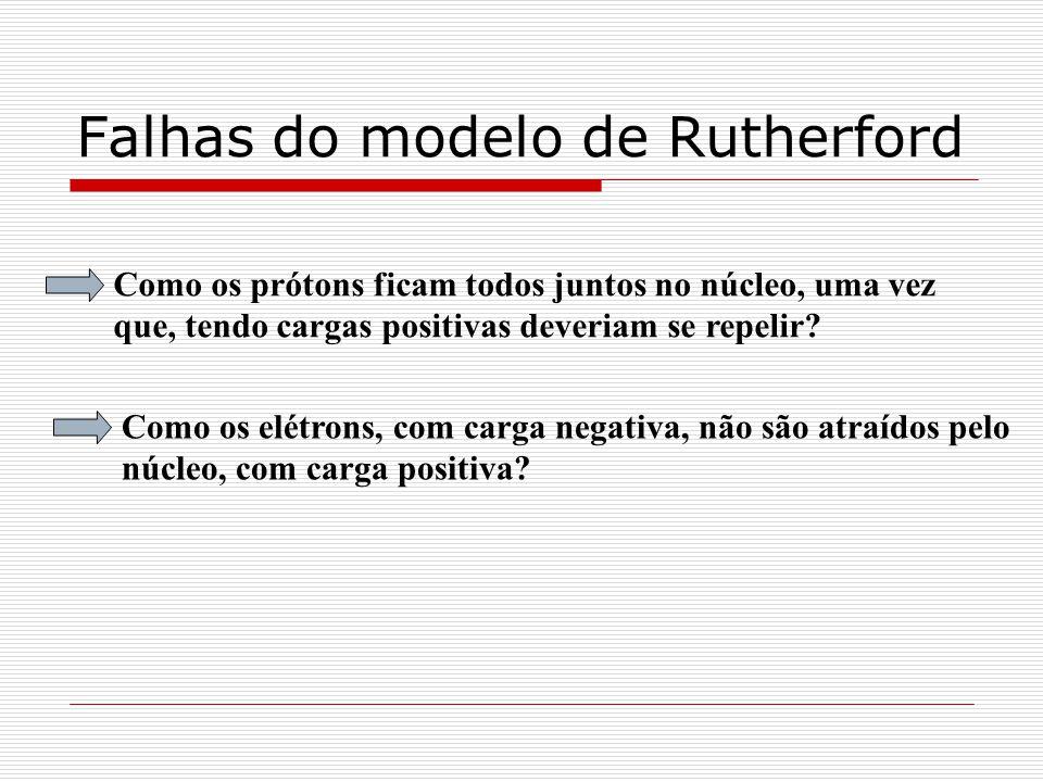 Falhas do modelo de Rutherford