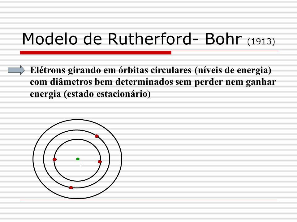 Modelo de Rutherford- Bohr (1913)