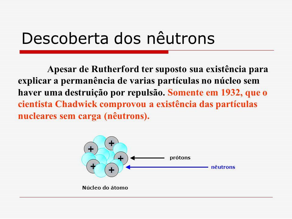 Descoberta dos nêutrons