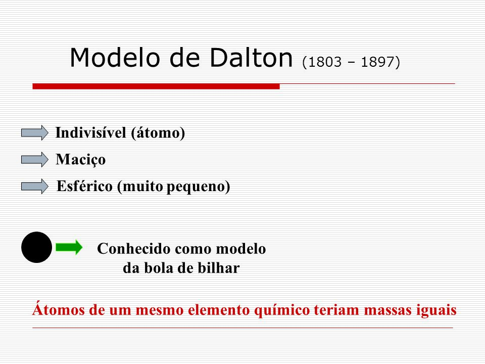 Modelo de Dalton (1803 – 1897) Indivisível (átomo) Maciço