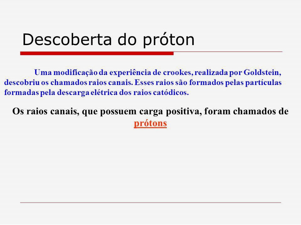 Os raios canais, que possuem carga positiva, foram chamados de prótons