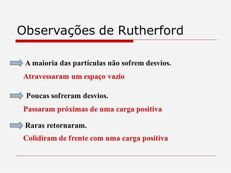 Observações de Rutherford