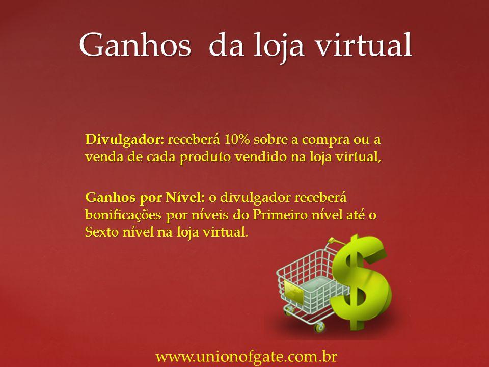 Ganhos da loja virtual www.unionofgate.com.br