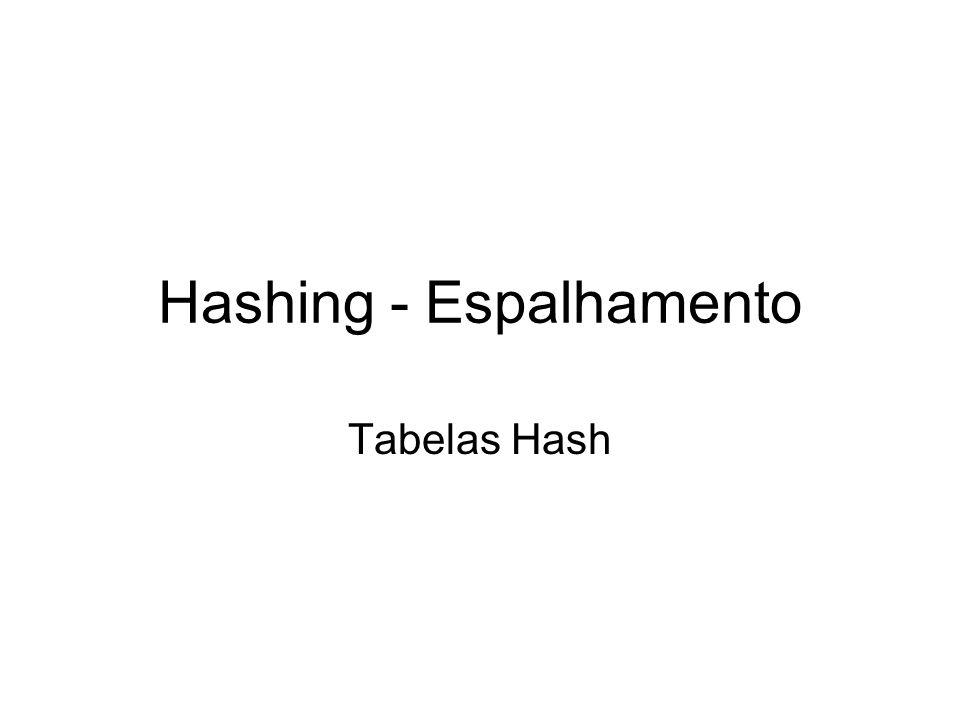 Hashing - Espalhamento