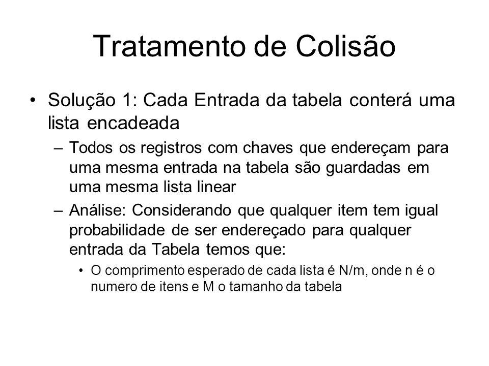Tratamento de Colisão Solução 1: Cada Entrada da tabela conterá uma lista encadeada.