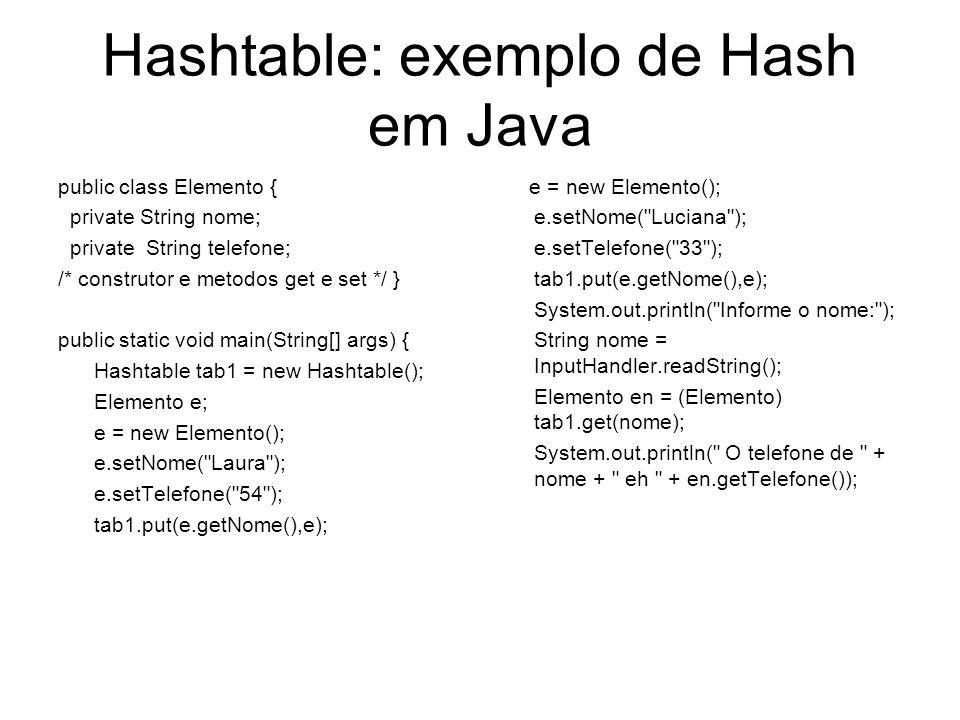 Hashtable: exemplo de Hash em Java