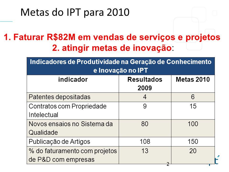 1. Faturar R$82M em vendas de serviços e projetos