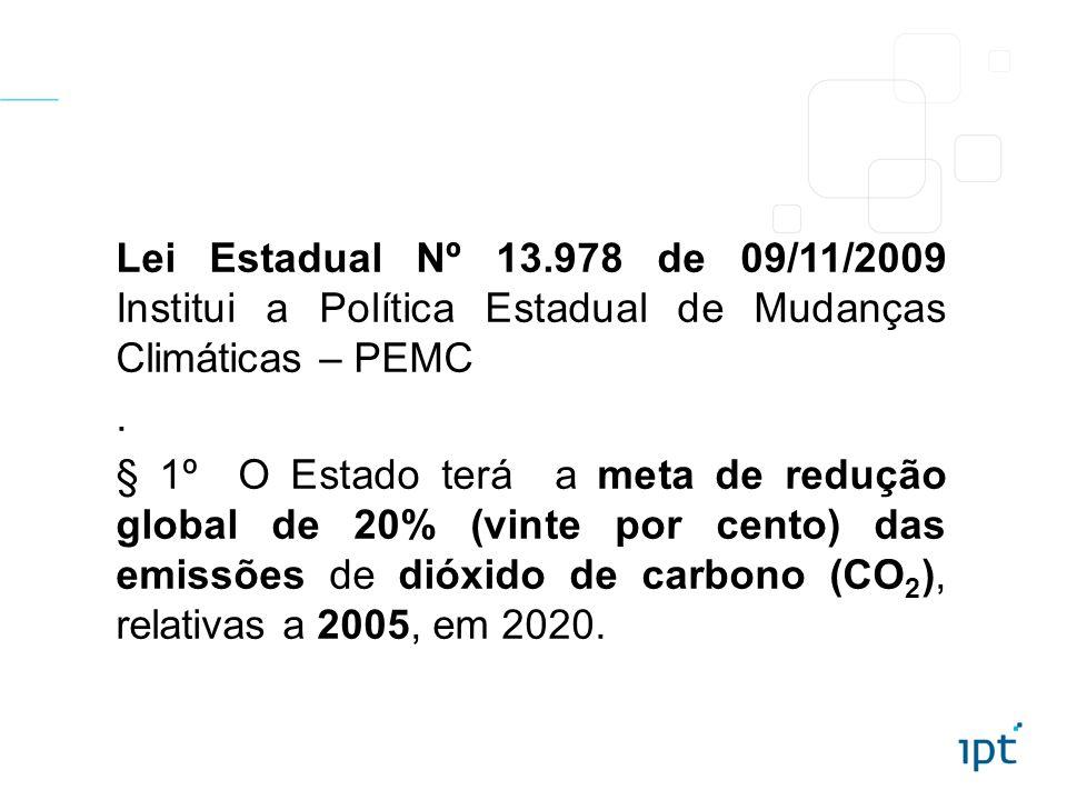 Lei Estadual Nº 13.978 de 09/11/2009 Institui a Política Estadual de Mudanças Climáticas – PEMC