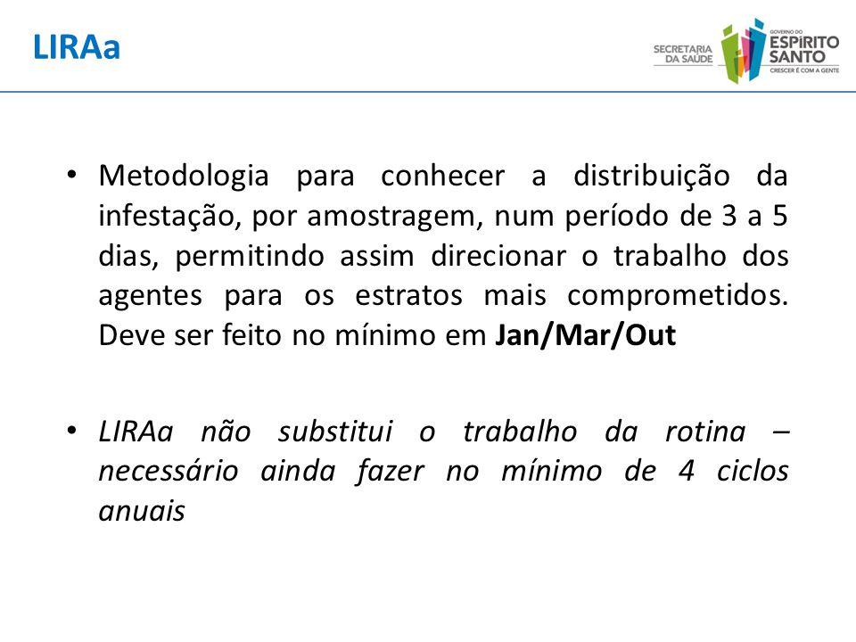 LIRAa