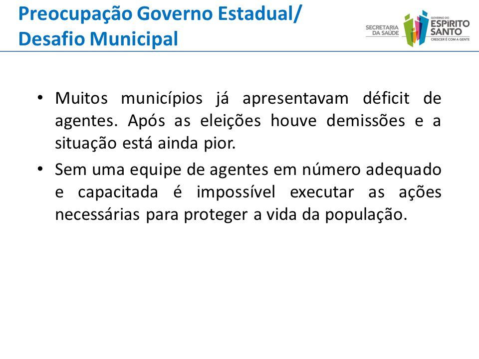 Preocupação Governo Estadual/ Desafio Municipal